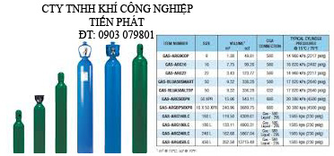 Supplier of oxygen, oxygen cylinder, pure oxygen